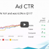 Adwords metrics 2017