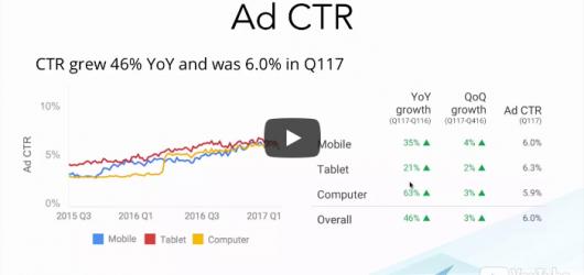 Adwords metrics 2017